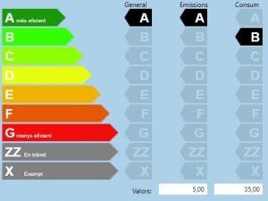eficencia energetica